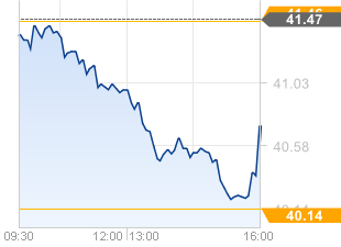 Hong Kong Hang Seng Index GEM Indices 香港恆生指數創業板股份